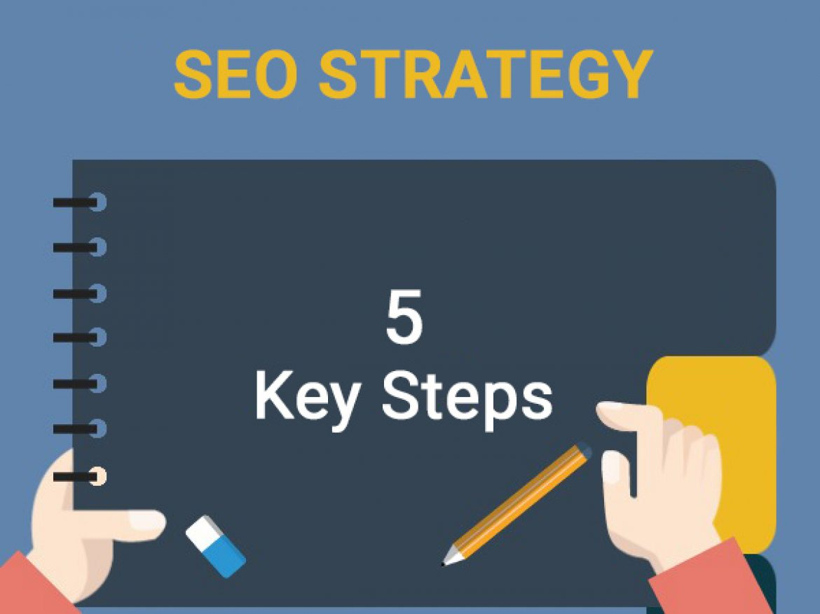 5 key steps to build an effective SEO strategy
